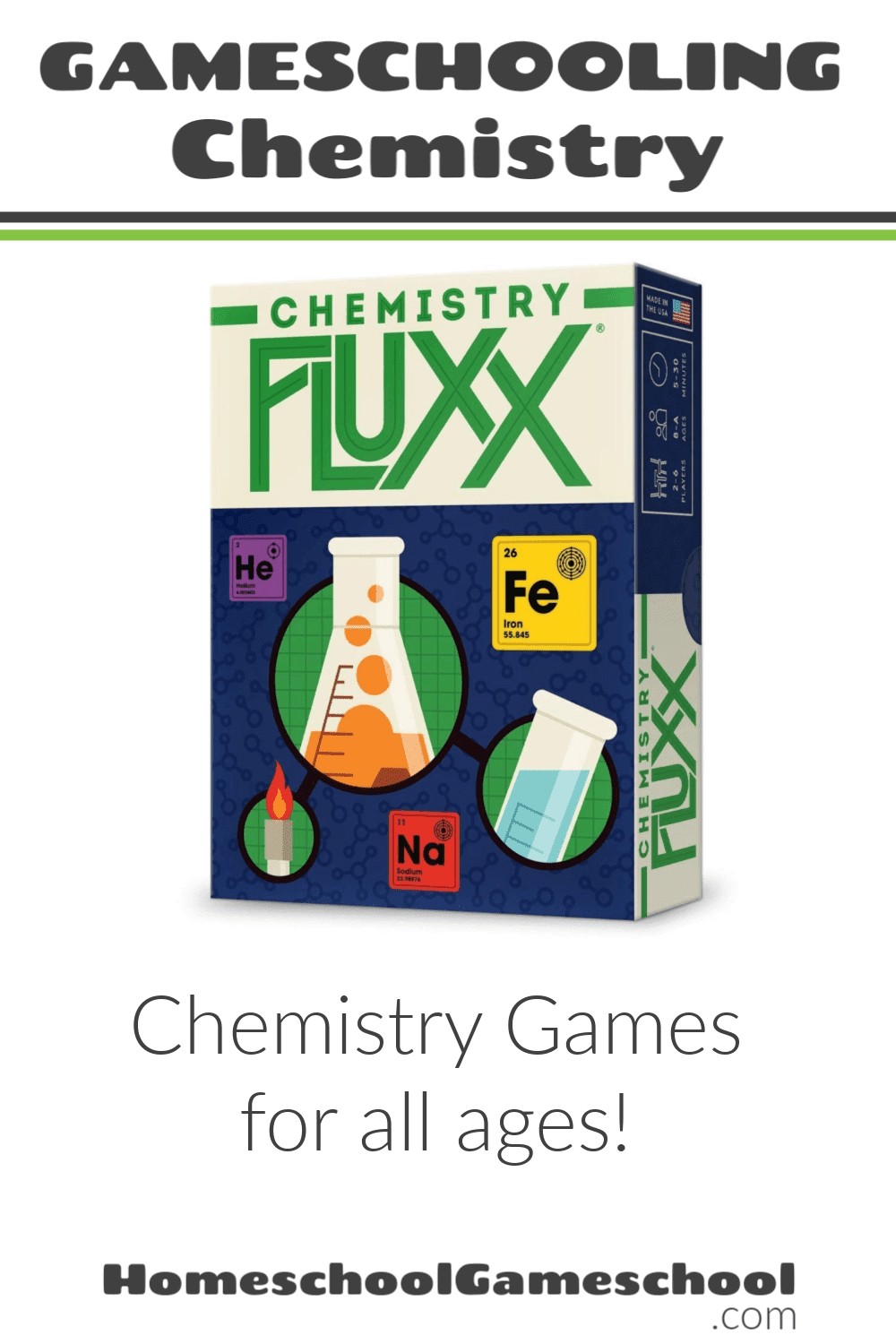 Games that Teach Chemistry