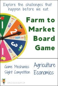 Gameschool Agriculture: Farm To Market Game Review at Gameschool Academy