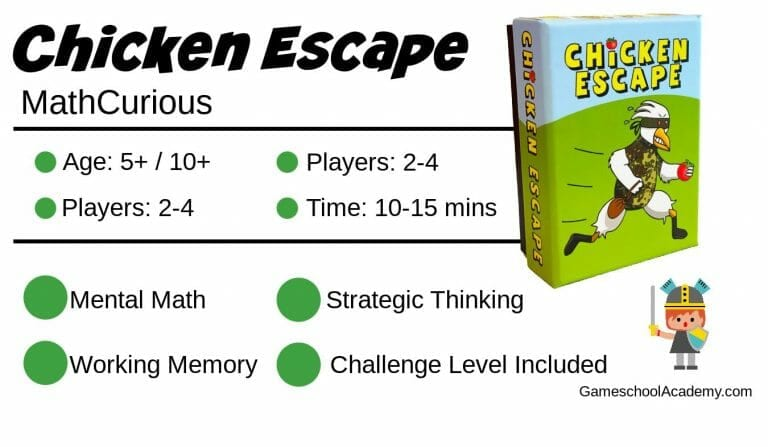 Chicken Escape Math Game Review